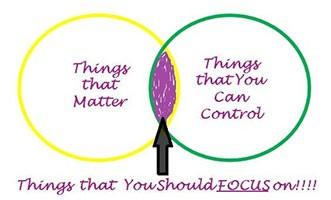 Wellness-Focus