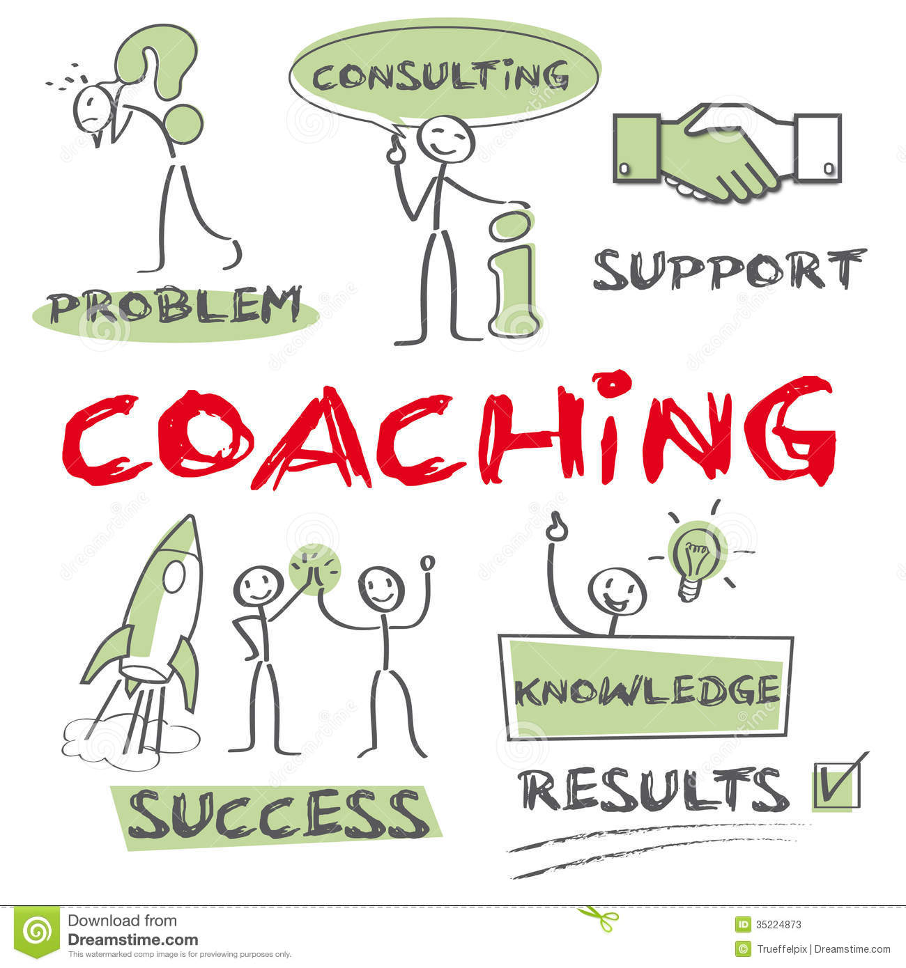 an analysis of the life of being a coach If a life coaching client has an ongoing goal then they may choose lots of reasons why they should do what they are doing life coaching is the process of a coach and client partnering and dev.