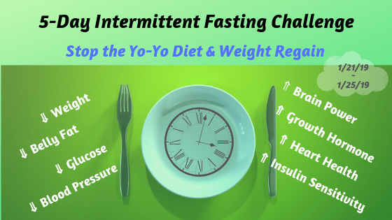Intermittent Fasting Challenge_Be Fab Be You_Lose Weight_Boost Energy_Recharge
